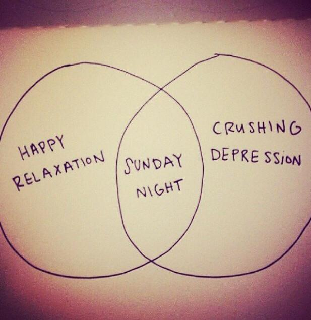 sunday night venn diagram